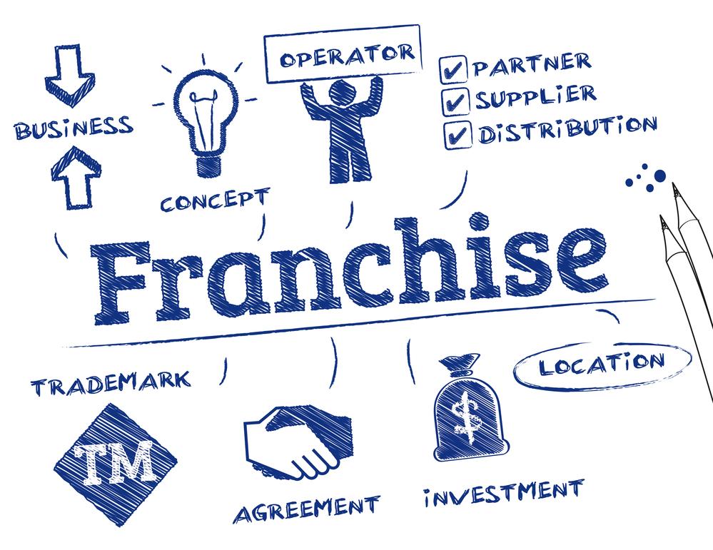 Bisnis Franchise Terbaru 2017