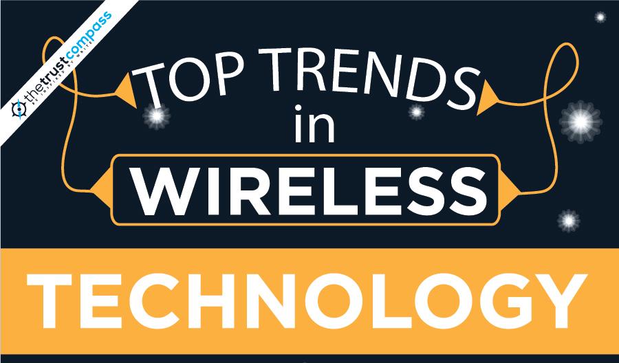 Trend Teknologi Komunikasi Nirkabel (Wireless) 2017 Infographic