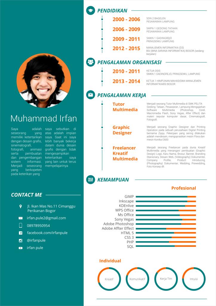 Contoh CV Surat Lamaran Kerja Yang Menarik Bagi Perusahaan  MPSSOFT Blog